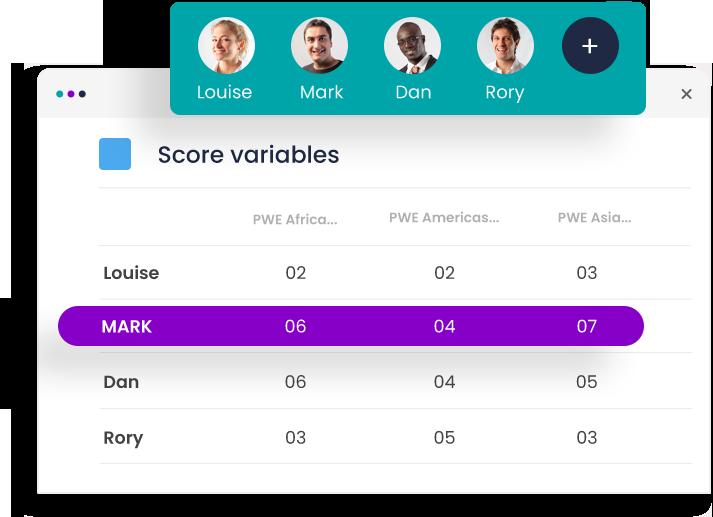 Individual scoring example report