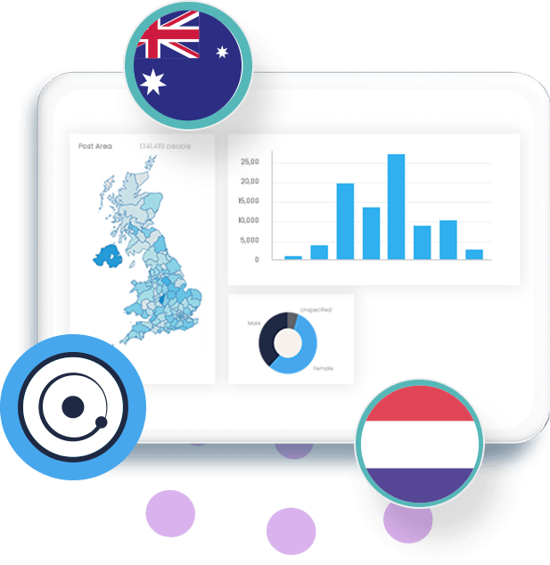 The FastStats Orbit™ browser based sharing application was launched that works on tablets, phones and desktop computers. We expand further with new distribution businesses in Australia and Benelux.