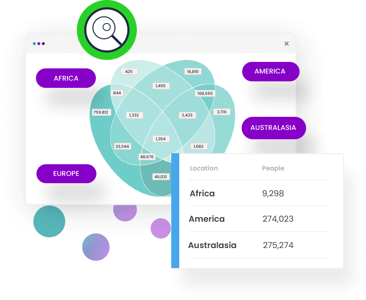 Our first Venn diagram visualisations within FastStats® had their first year anniversary and we stepped into the world of campaign management with the launch of Cascade™.