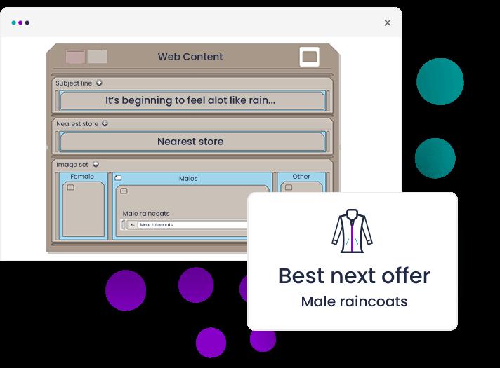 Best next offer