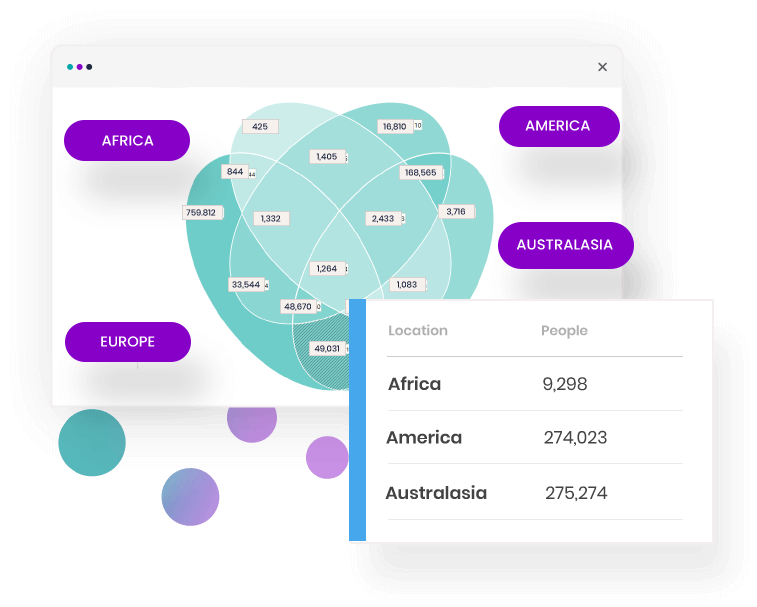 Data visualisation example
